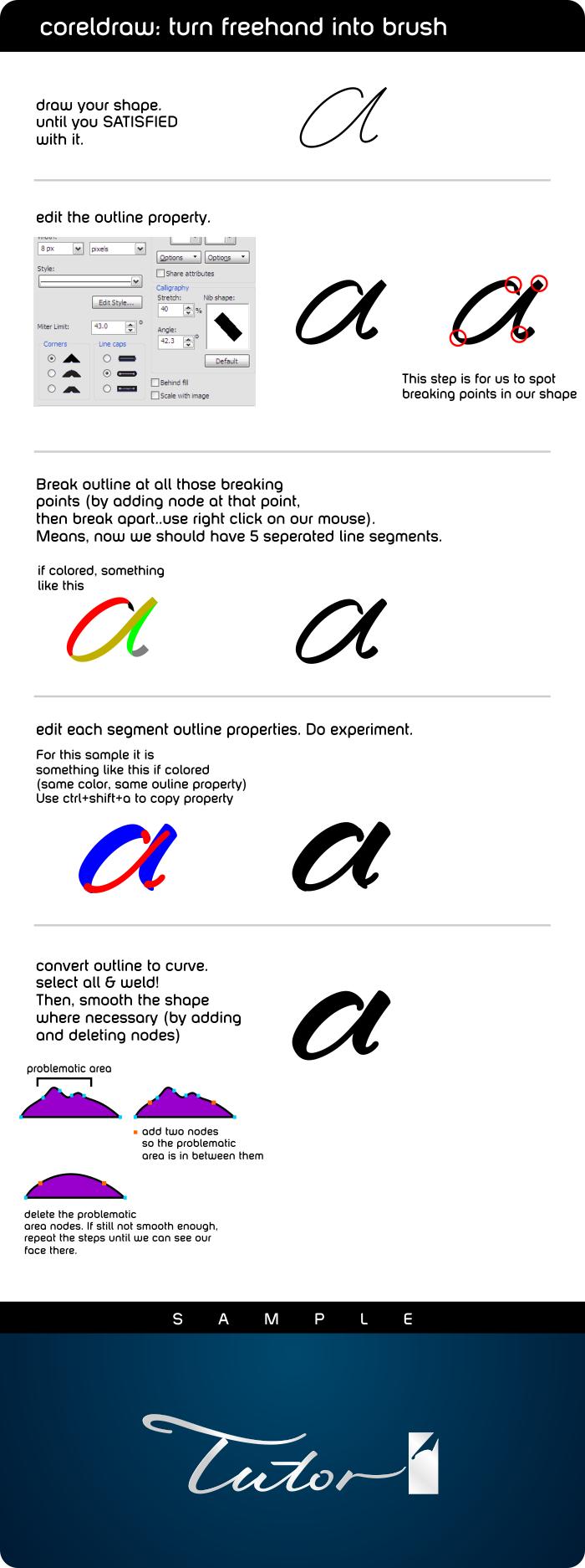 COREL Graphics Suite (CorelDRAW and CorelPHOTOPAINT